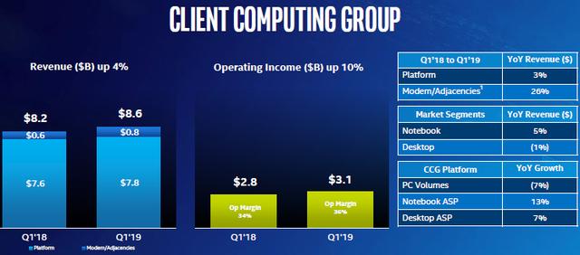 Дефицит 14-нм процессоров Intel будет ослабевать постепенно