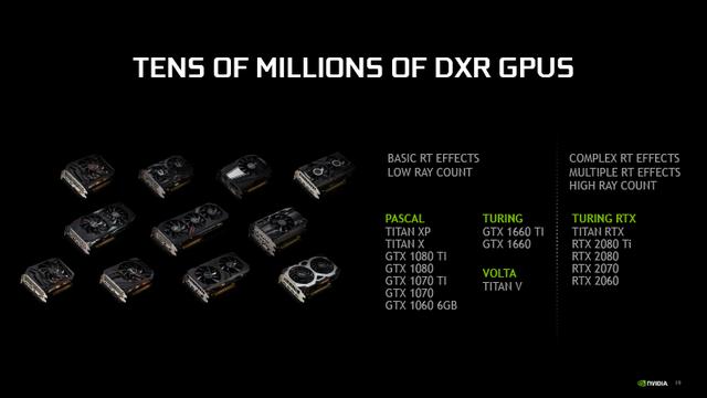 Новая статья: GeForce RTX больше не нужен? Тесты трассировки лучей на ускорителях GeForce GTX 10 и 16